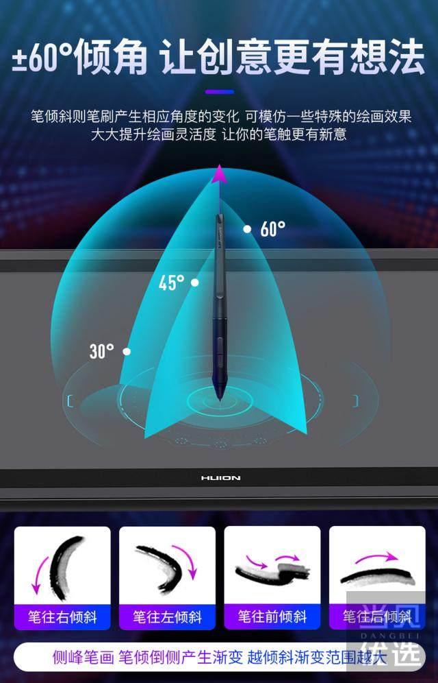 除了按快门还要会用笔!摄影师的神器:绘王Kamvas Pro 22数位屏