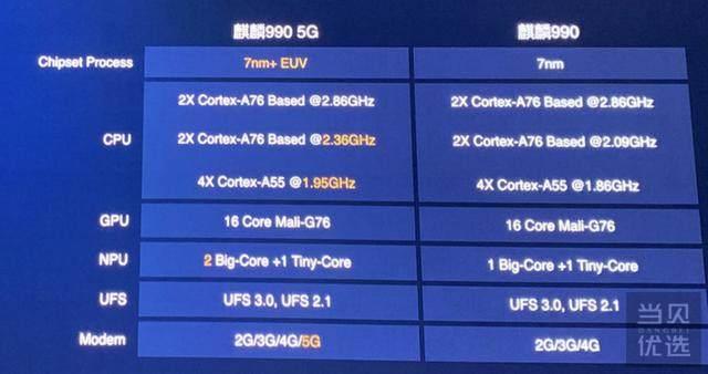 优缺点明显的末代4G真旗舰 Mate30Pro开箱速评