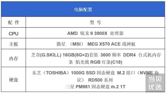 东芝RD500 1T VS 三星 PM981 1T 谁才是真旗舰?